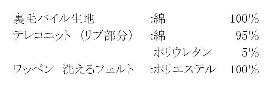 犬服|アルファベットカジュアルスポーツ|選べるリブ3カラー(ネイビー/レッド/イエロー)