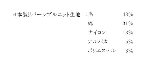 犬服|日本製リバーシブルニット|ボーダー×無地|選べる4タイプ×2カラー(ブラウン/グレイ)